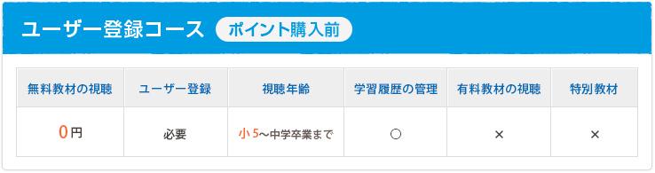 ユーザー登録コース(ポイント購入前)